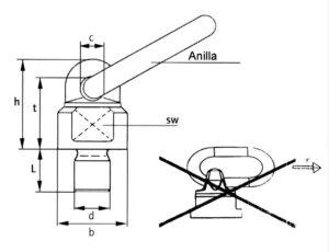 Cáncamos giratorios alta resistencia grado 80 cotas y dimensiones