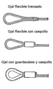 Diferentes tipos de ojales o gazas para tareas de elevación con eslingas de cable de acero