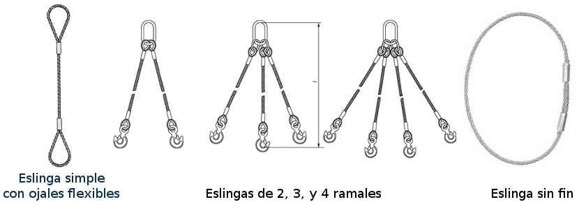 Tipos de eslingas de cable de acero para tareas comunes de elevación de cargas