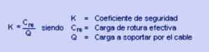 Fórmula del cálculo de seguridad de trabajo de un cable de acero