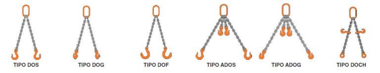 Eslingas de cadena con dos ramales o eslingas dobles
