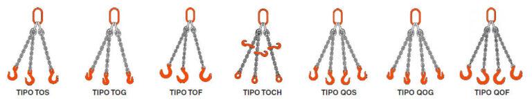 Eslingas de cadena con tres y cuatro ramales