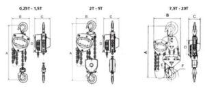 Polea Manual Cotas y dimensiones