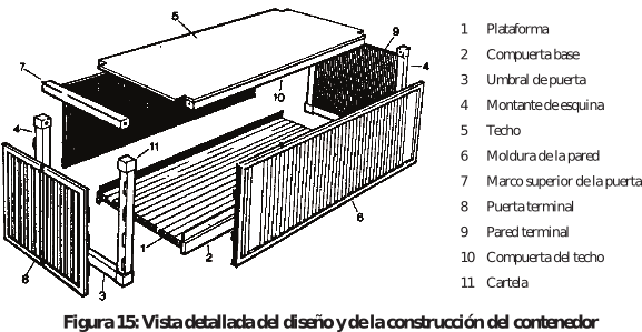 Figura 15: Vista detallada del diseño y de la construcción del contenedor