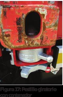 Figura 17: Pestillo giratorio con contenedor