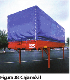 Figura 18: Caja móvil