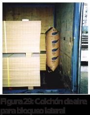 Figura 29: Colchón de aire para bloqueo lateral