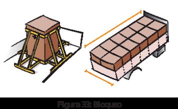 Figura 33: Bloqueo
