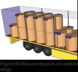 Figura 34: Bloqueo de panel con palé de carga