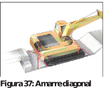 Figura 37: Amarre diagonal