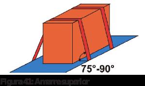 Figura 41: Amarre superior