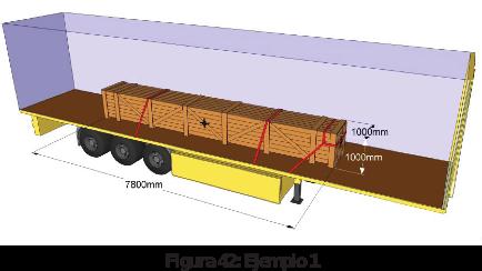 Figura 42: Ejemplo 1