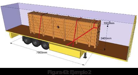 Figura 43: Ejemplo 2