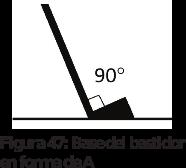Figura 47: Base del bastidor en forma de A