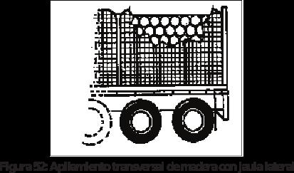 Figura 52: Apilamiento transversal de madera con jaula lateral