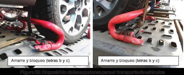 Figura 58: Disposición de las sujeciones para el transporte de vehículos