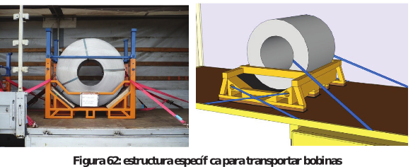 Figura 62: estructura específica para transportar bobinas