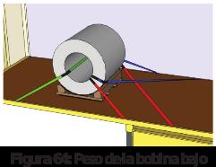 Figura 64: Peso de la bobina bajo