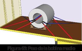 Figura 65: Peso de la bobina medio